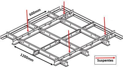 Structure faux plafond suspendu