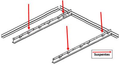 Structure de faux plafond porteurs