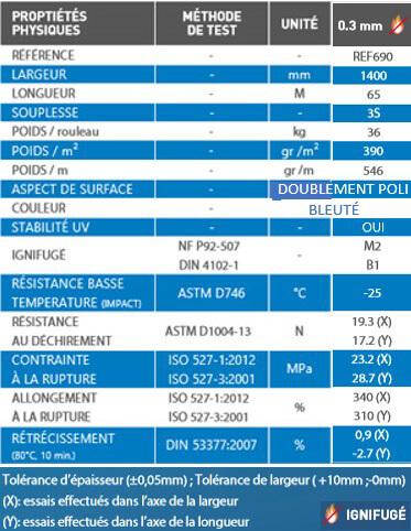 caractéristique film transparent resistant UV 1400 ignifuge 0.3