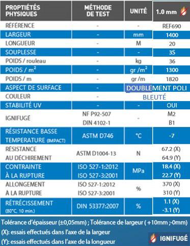 caractéristique film transparent resistant UV 1400 ignifuge 1